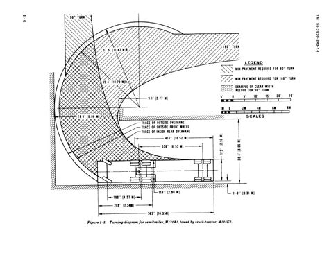 semi truck diagram semi truck dimensions diagram get free image about