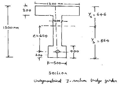 kern of rectangular section jawaharlal nehru technological university anantapur 2010