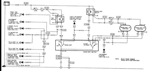 mazda mpv instrument panel light bulb wiring diagrams