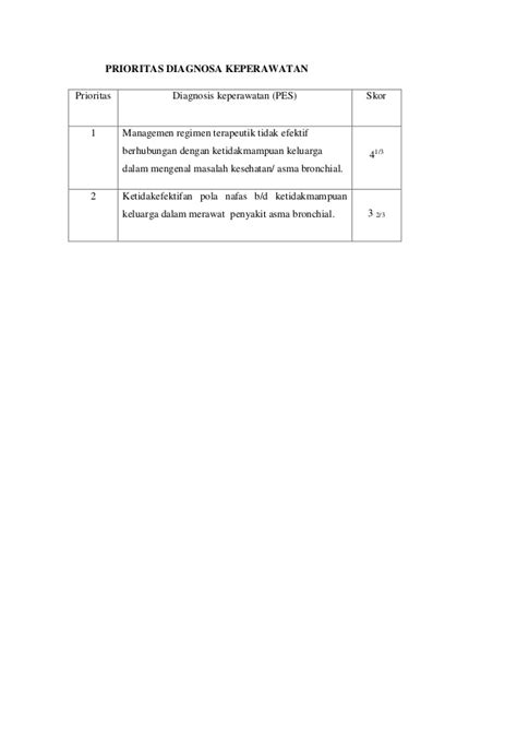 format pengkajian asuhan keperawatan umum asuhan keperawatan keluarga