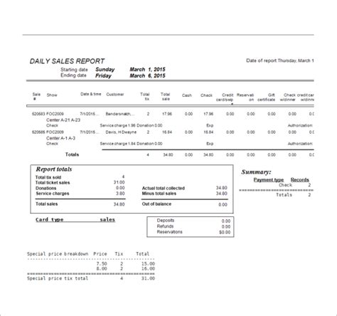 sles of reports sle sales report template 13 free documents