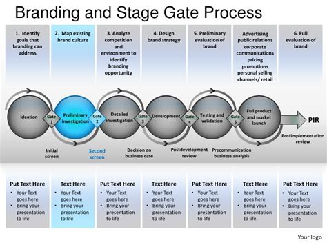 Branding And Stage Gate Process Powerpoint Presentation Templates Stage Gate Model Template