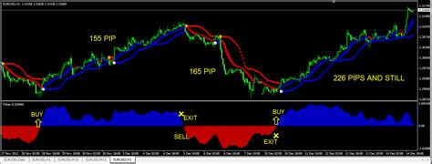 forex swing strategy 18 swing strategy forex strategies systems revealed