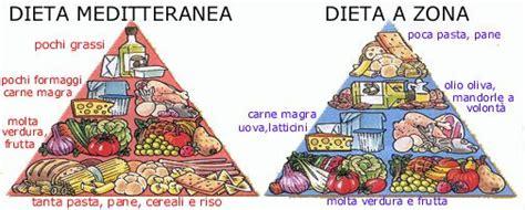 alimentazione a zona dieta a zona come dimagrire in modo equilibrato