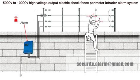home security electric fencing energizer security system