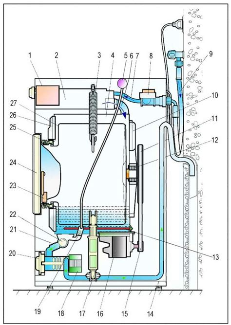 washer machine diagram new wiring diagram 2018