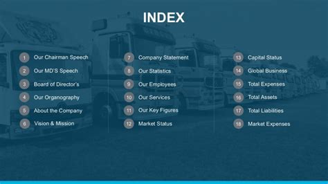 Supply Chain Powerpoint Report Table Of Content Slidemodel Powerpoint Index Template