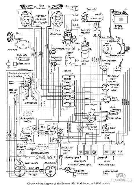 citroen c2 wiring diagram pdf wiring library citroen xsara picasso wiring diagram pdf wiring library