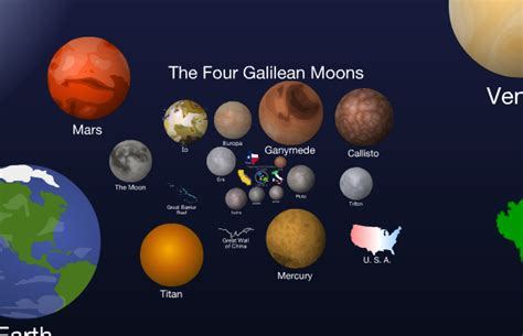 Planets Name Of Space