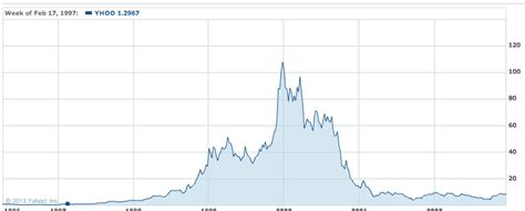 Bitcoin Stock Chart 2 by What Could Cause Bitcoin Prices To Crash Business Insider