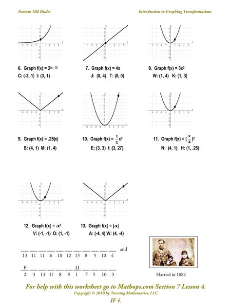 Transformations Of Parent Functions Worksheet by If 4 Introduction To Graphing Transformationss Mathops
