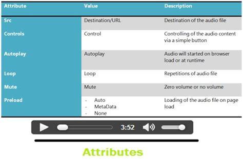 format html title attribute html5 media elements