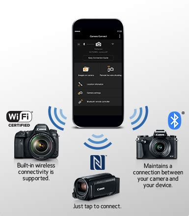 camera connect features