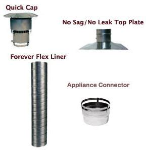 Chimney Liner Appliance Connector - 316ti pre insulated liner appliance connector kit