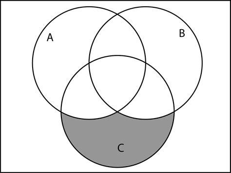 a b venn diagram printable blank venn diagram diagram site