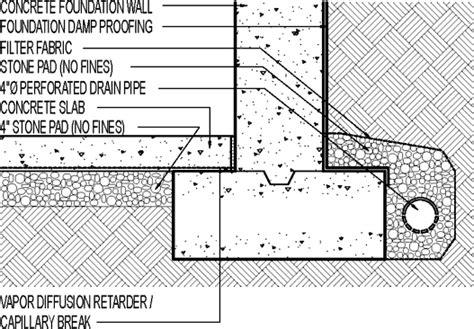 Garage Builders Near Me how to install a foundation drain greenbuildingadvisor com