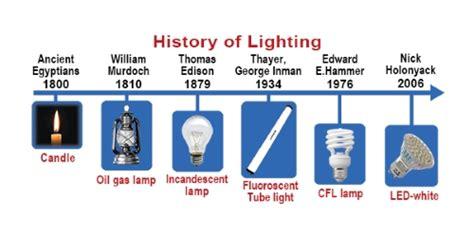 Lighting History Ideal Lighting Origin Of Lights
