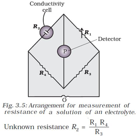 wheatstone bridge determine unknown resistance method to measure conductance using wheatstone bridge