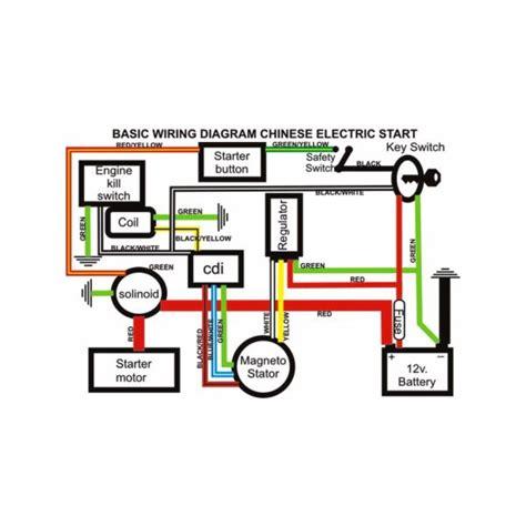 full wiring harness loom engine kit dirt bike atomik thumpstar pitpro foxico tdr ebay