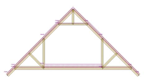 medeek design inc gambrel roof study medeek design inc attic truss analysis