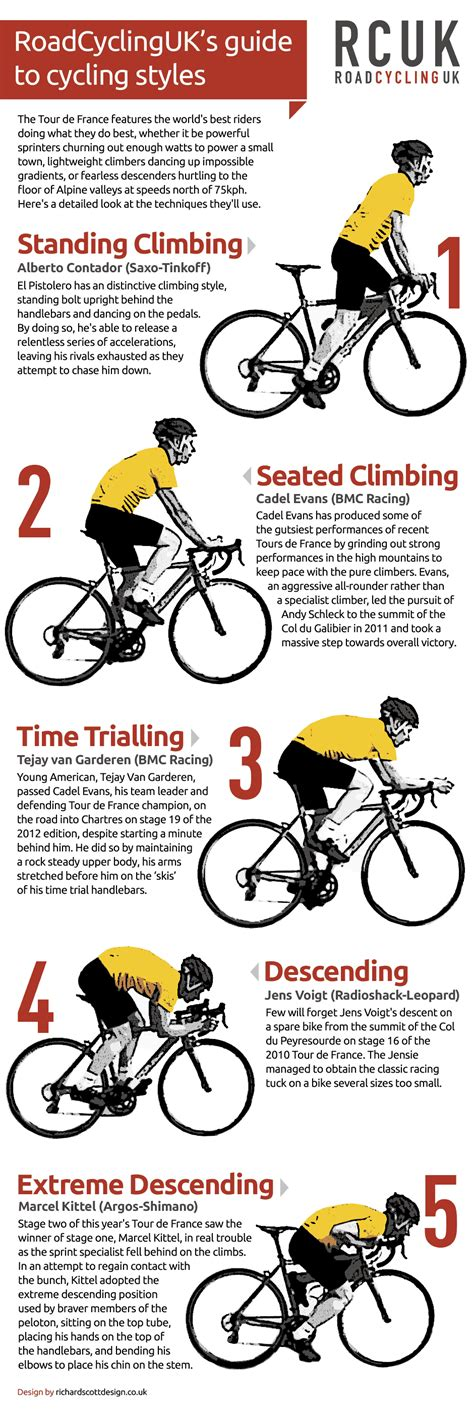 the guide to road racing on a budget books tour de 2013 infographic roadcyclinguk