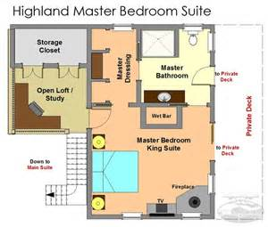 gallery for gt master suite ideas plans