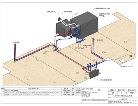 thor rv wiring diagram thor wiring diagram odicis