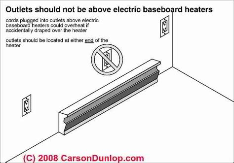 electric baseboard heat installation wiring guide