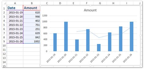calculate weighted average excel gantt chart