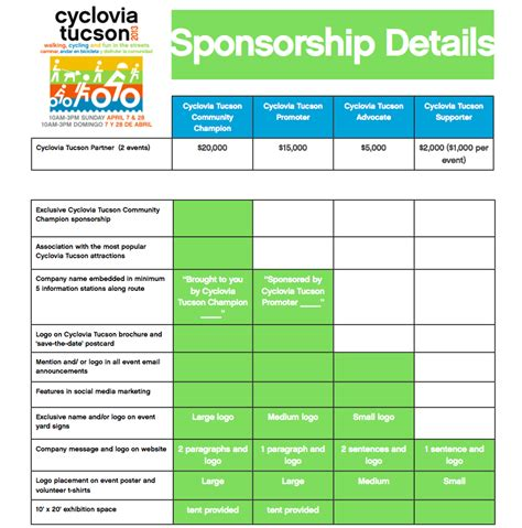 sponsorship levels and benefits template levels of sponsorships ideas sponsorship levels name