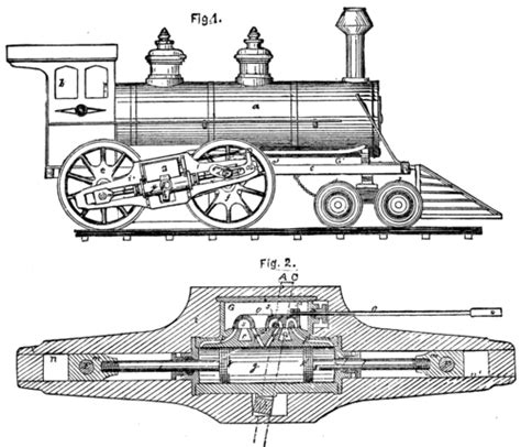 oscillating steam engine diagram deere 1020 master cylinder diagram gt gt used engine