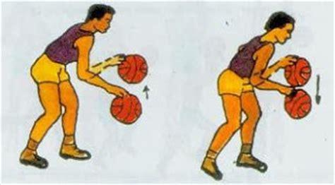 Keranjang Serahan pengertian bola basket teknik dasar permainan menurut para