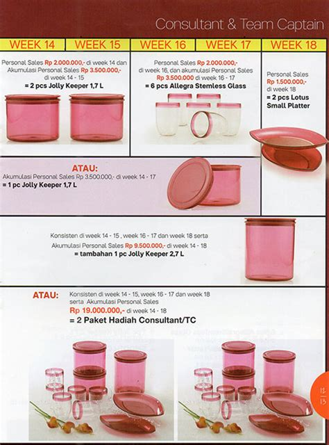 Tupperware Jolly Keeper 2 7l activity tupperware april 2016 allegra jolly keeper