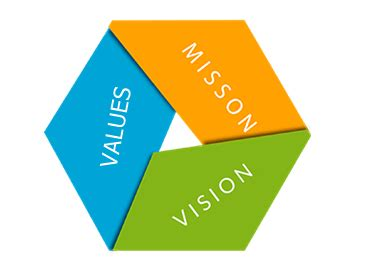 mission, vision and values 21st century stem foundation