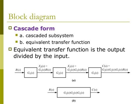 cascade block diagram chap3