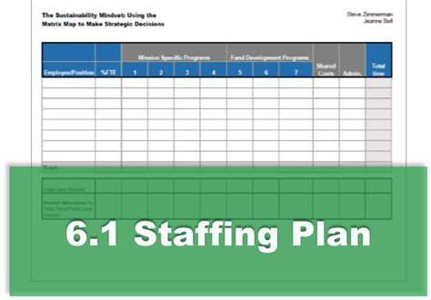 staffing templates templates by chapter the sustainability mindset