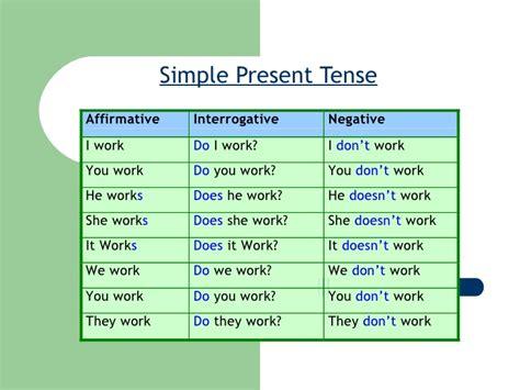 contoh pattern simple present tense simple present tenses pengertian ciri fungsi rumus