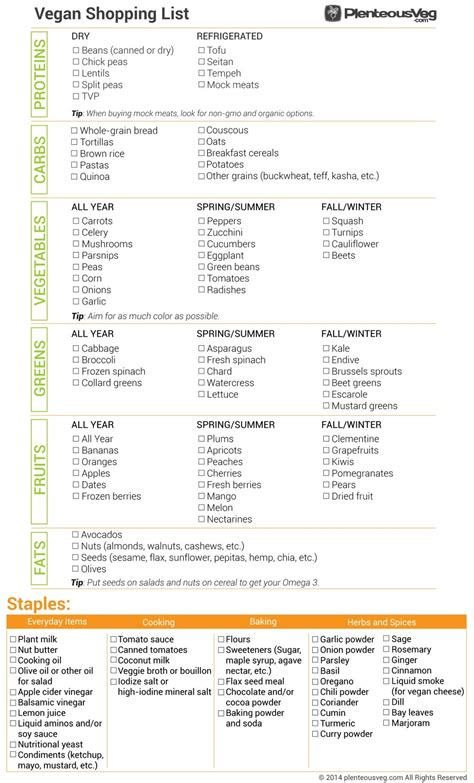 vegan grocery list template vegan diet plan for weight loss
