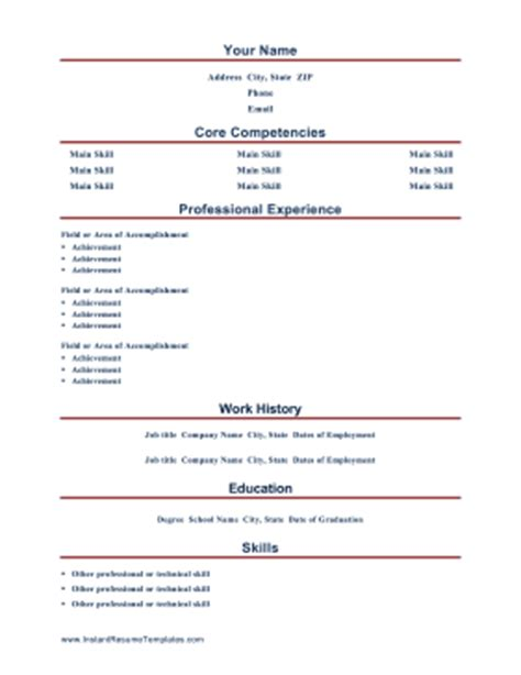 Core Competencies Resume Template