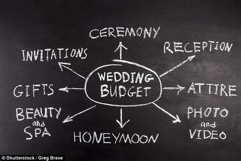 average wedding venue cost uk average cost of a wedding hits 163 27 000 daily mail