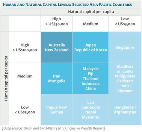 Sustainable Systems And Energy Management At The Regional Level redirecting financial flow to asia pacific crucial for