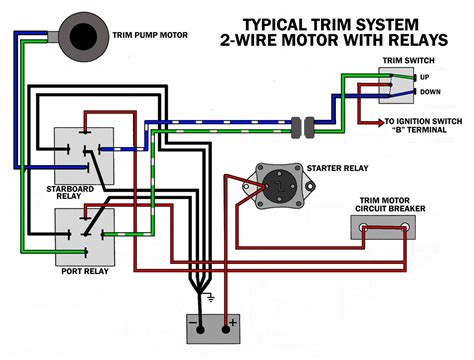 power trim wiring diagram mercruiser system schematic common outboard motor and tilt diagrams