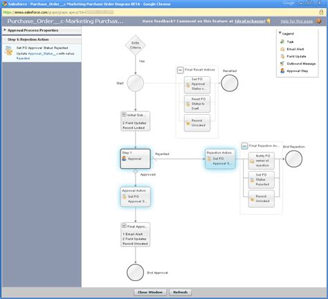 creating workflows in salesforce what is workflow in salesforce 28 images what is