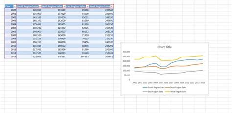 tutorial excel line chart how to make a line graph in excel step by step tutorial