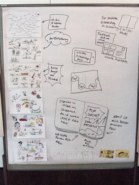 Postkarten Drucken Lassen Hamburg by Follow Up Vizthink Meetup Hamburg 6 Visual Summer