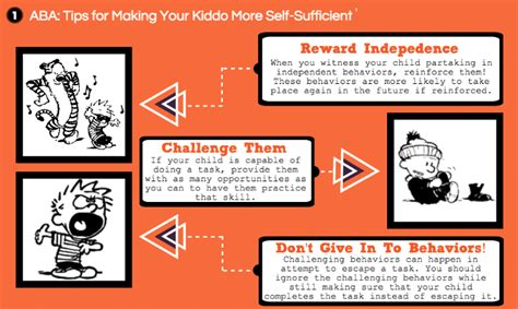tips for making your kiddo more self sufficient first