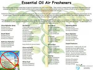 Air Fresheners Made With Essential Oils Essential Air Freshener Recipes For The Home