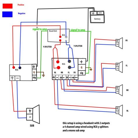car stereo wiring diagram 5 channel get free image
