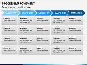 improvement project template process improvement powerpoint template