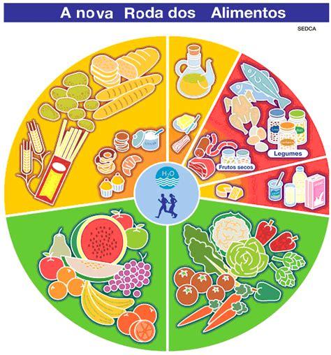 dia alimentare a roda dos alimentos educa 231 227 o alimentar